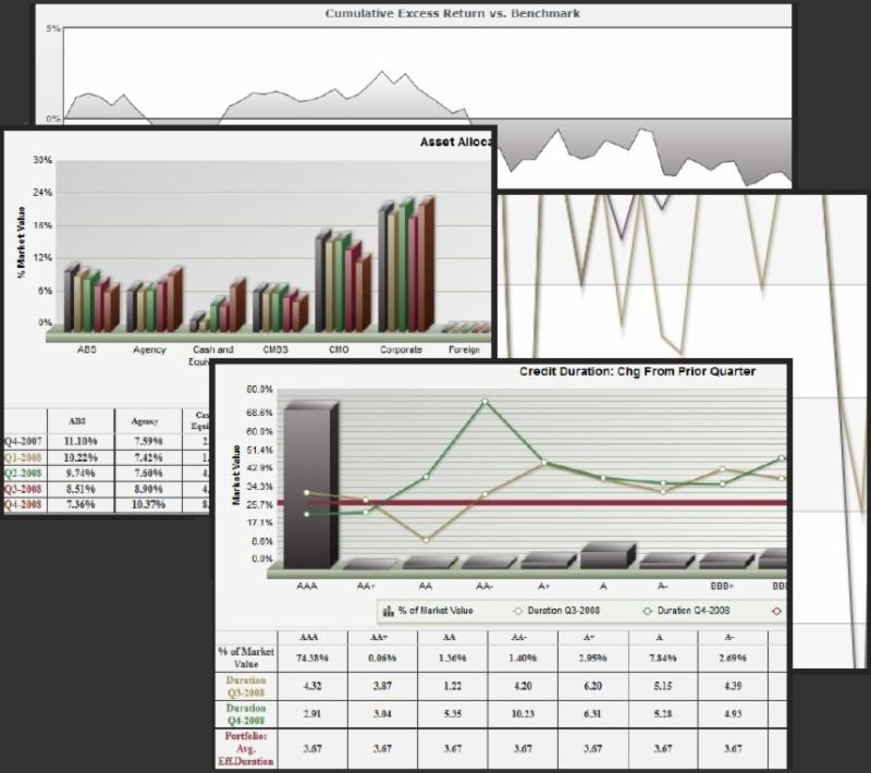 Generate Reports of Your Portfolio's Performance